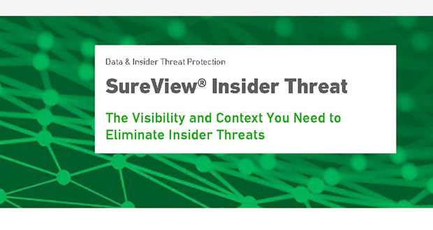 SureView Insider Threat