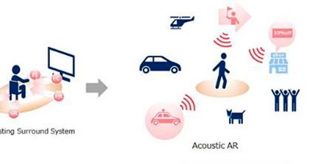 """En el marco del evento C&C User Forum & iEXPO 2017, organizado por Nec Corporation en Tokio, Japón, se dio a conocer el desarrollo de una tecnología de realidad acústica aumentada, la cual le dará """"voz"""" a los objetos que sólo podrán ser escuchados por los usuarios que utilicen unos audífonos inalámbricos especiales."""