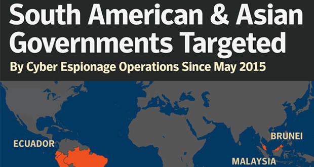 La compañía informó haber identificado a un grupo apodado Sowbug que ha estado llevando a cabo ciberataques principalmente dirigidos contra organizaciones en América del Sur y el Sudeste Asiático, centrado en instituciones de política exterior y objetivos diplomáticos.