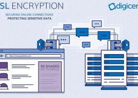 Certificado SSL/TLS, la tecnología detrás de la seguridad al navegar